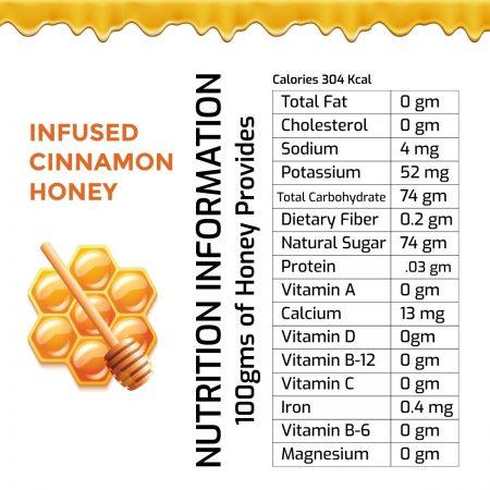 Infused Cinnamon Honey -1kg -2